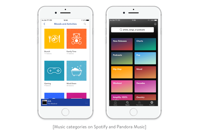 How music apps work